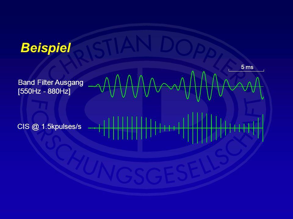 Beispiel 5 ms Band Filter Ausgang [550Hz - 880Hz] CIS @ 1.5kpulses/s